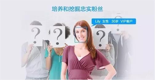 服装店会员人脸识别系统