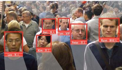 人脸识别会员管理